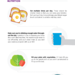 Weight Loss Infographic – Learn From W3